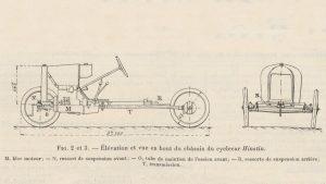 Hinstin ke génie civil 1921-10-29 1 (2)