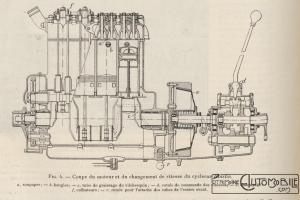 Hinstin-ke-génie-civil-1921-10-29-1-3-300x200 Hinstin CC1 1920 Cyclecar / Grand-Sport / Bitza Divers