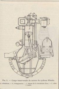 Hinstin-ke-génie-civil-1921-10-29-2-2-200x300 Hinstin CC1 1920 Cyclecar / Grand-Sport / Bitza Divers