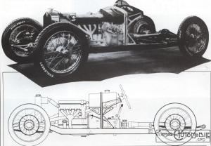 Lombard-salon-1927-300x208 Lombard 1927 Divers