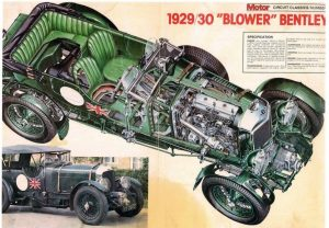 bentley-45-litre-blower-1930 3