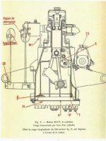 1924-Voisin-10-CV-4-cylinde