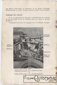Salmson-S4-61-notice-dentretien-13-200x300 Salmson S-4-61, notice... Salmson