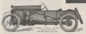 Automobilia-31-01-1920-cyclecars-ajams-300x121 Les cyclecars (Automobilia du 31/01/1920) 1/2 Cyclecar / Grand-Sport / Bitza Divers