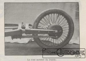 Automobilia-31-01-1920-cyclecars-diable-2-300x214 Les cyclecars (Automobilia du 31/01/1920) 1/2 Cyclecar / Grand-Sport / Bitza Divers