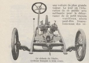 Automobilia-31-01-1920-cyclecars-diable-300x214 Les cyclecars (Automobilia du 31/01/1920) 1/2 Cyclecar / Grand-Sport / Bitza Divers