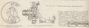 Le_Génie_civil_-_revue_..._hotchkiss-am-1923-2-3-300x94 Hotchkiss AM 1922 Hotchkiss