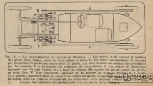 La_Revue_du_Touring-club_1922-300x169 Bédélia Cyclecar / Grand-Sport / Bitza Divers