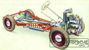 fiat-500-topolino-châssis-300x169 Simca 5 Spécial Divers