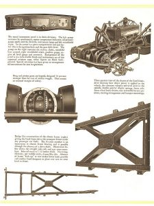 CORD-L-29-13-225x300 Cord L29 à Epoqu'Auto Divers Voitures étrangères avant guerre
