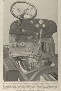 Omnia-juin-1921-Lorraine-dietrich-15-cv-4-2-200x300 Lorraine Dietrich B2-6 torpédo de 1922 Lorraine Dietrich Lorraine Dietrich B2-6 1920