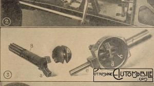 tracta-Omnia-nov-1927-2-4-300x168 Tracta Type A-GePhi 1927 Cyclecar / Grand-Sport / Bitza Divers Voitures françaises avant-guerre