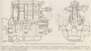 Le_Génie_civil-peugeot-176-oct-1924-1-3-300x169 Peugeot 176 Cabriolet Felber 1926 (2/2) Divers Voitures françaises avant-guerre