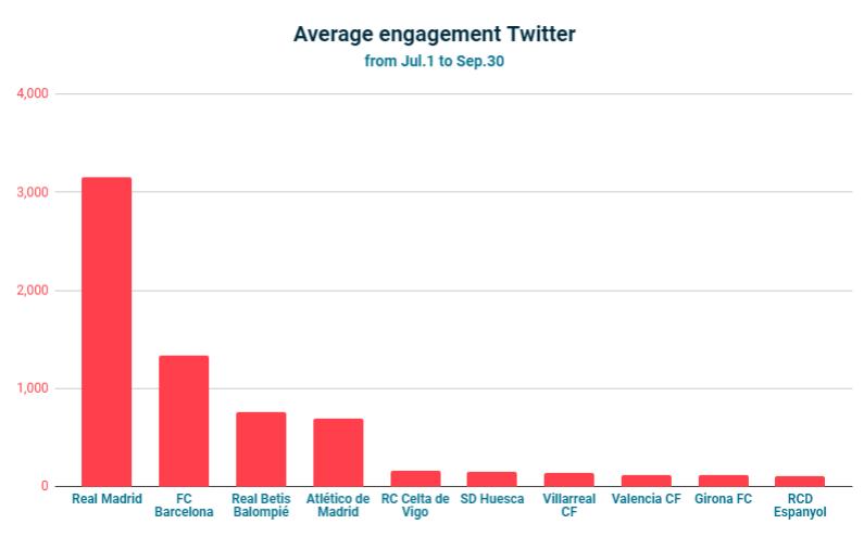 average-twitter