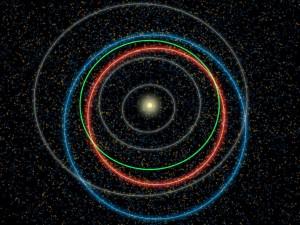 orbites-asteroides-et-planetes
