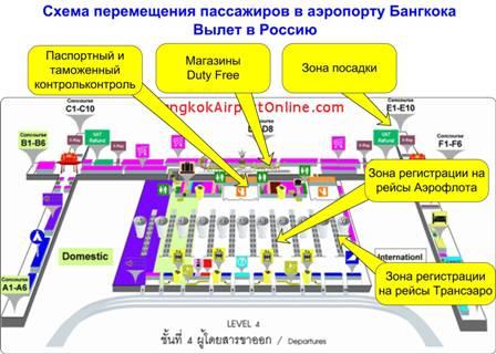 Схема аэропорта Бангкока. Зона вылета домой. Магазины дьюти фри. Паспортный контроль
