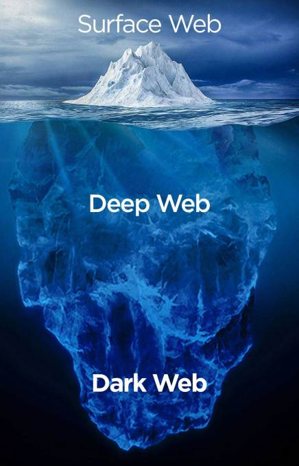 deep dark web darkweb deepweb tor onion explained pattayatoday