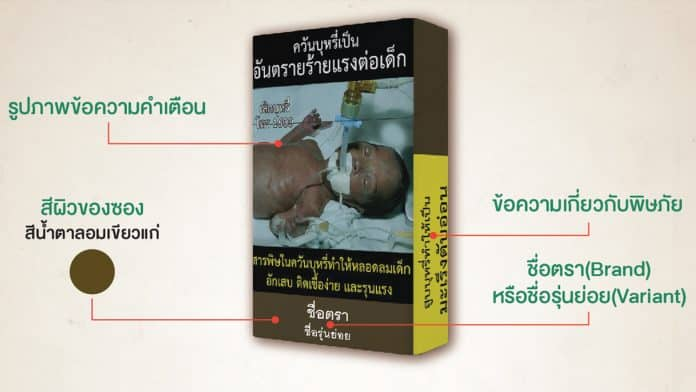 Thailand to Roll Out Plain Cigarette Packs