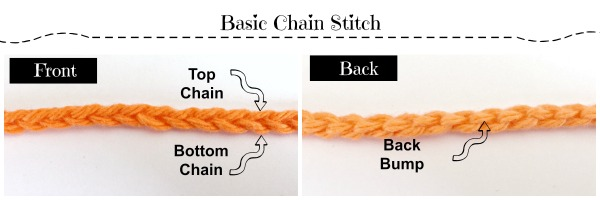 Basic Chain Stitch by Pattern-Paradise.com