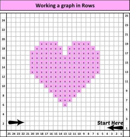 Reading a graph in rows by Pattern-Paradise.com