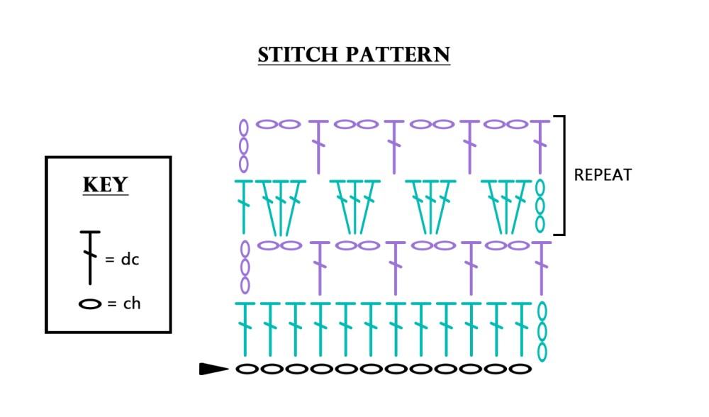 Julia Cardi Sweater stitch chart