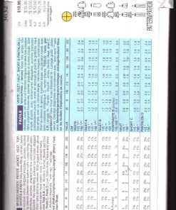 Butterick 3632 Y 1