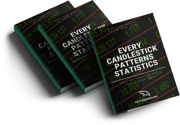 PatternsWizard book - Every Candlestick Patterns Statistics