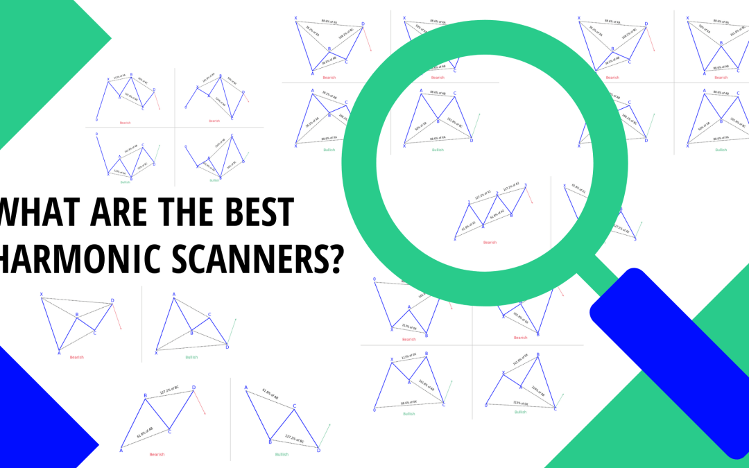 Harmonic Scanner: The 3 best ways to automatically recognize them