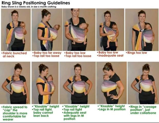 ring sling positioning