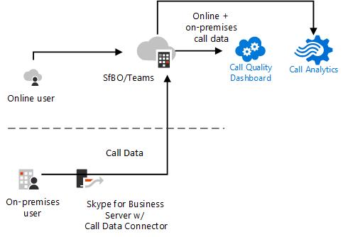 Skype for Business Server 2019 – Paul Lange's Blog