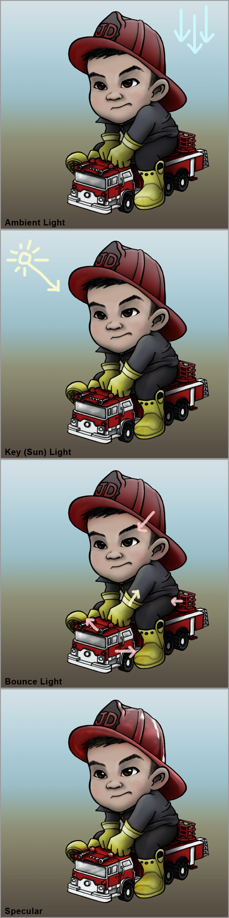 firemanjd_lighting