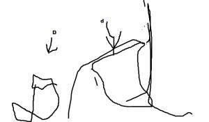cursive._d._.lowercase._.vs._.capital