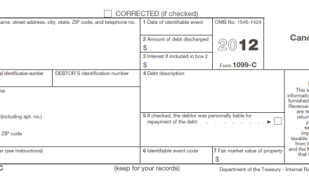 Payday Lender is Threatening Me With a 1099-C IRS Form