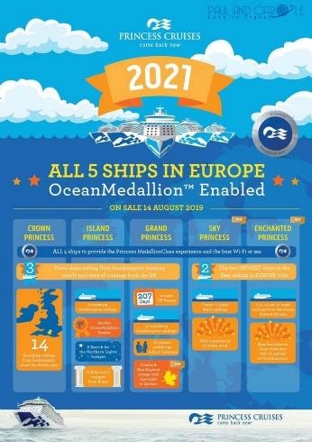 Infographic Princess cruises ocean medallion enabled ships ocean cruising #oceanmedallion #princesscruises #choosecruise #cruise #oceanready #crownprincess #infographic