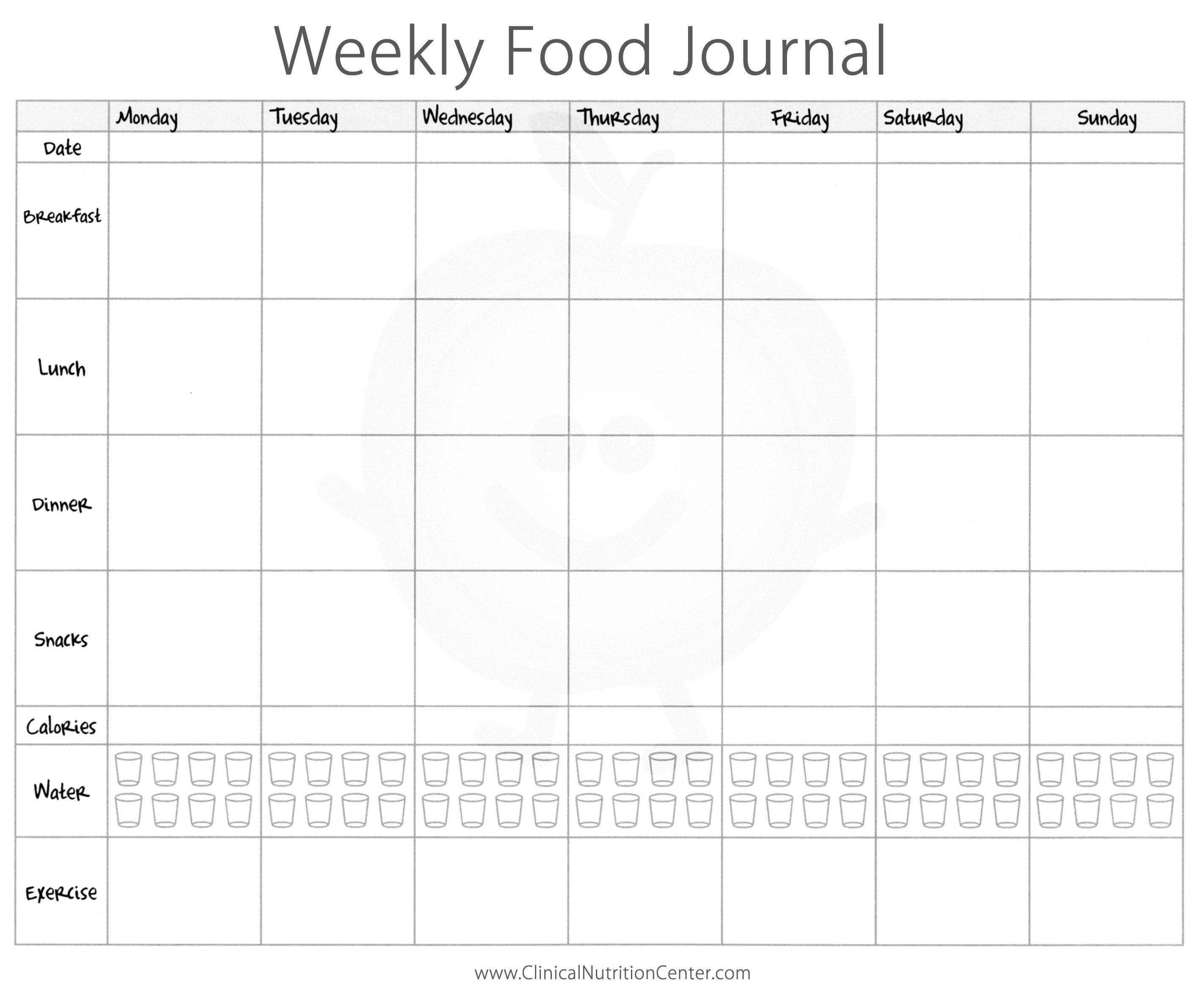 Importance Of Keeping A Food Diary Free Printout