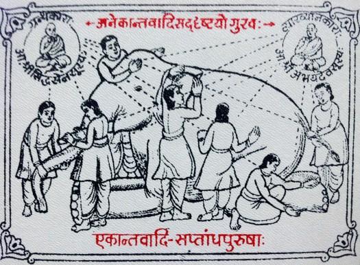 Illustration of Blind Men and Elephant