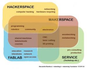 fablab-makerspace-hackerspace