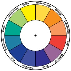 Colour Wheel coloured and labeled