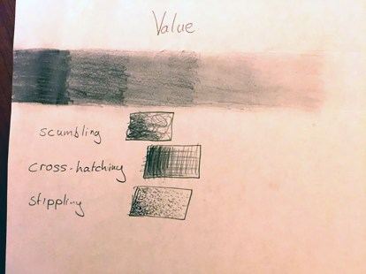 Value scales and types