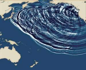 gempa bumi dengan dampak terbesar