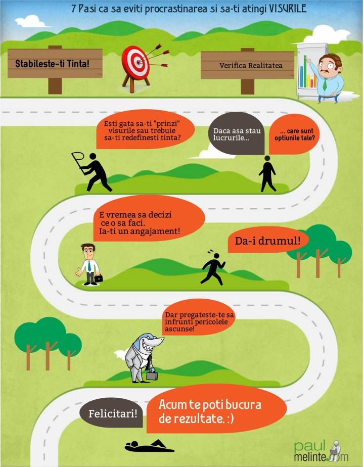 7 Pasi ca sa eviti procrastinarea si sa-ti atingi VISURILE