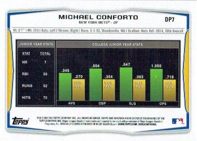 The back of Michael Conforto's 2014 Bowman Draft baseball card