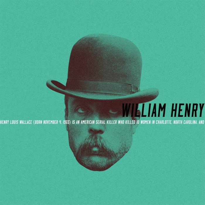 william-henry-wallace