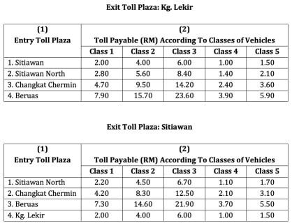 WCE-Perak-toll-rates-2