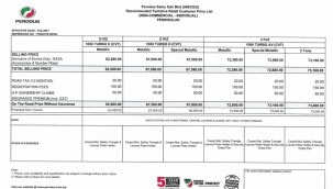 Perodua-Ativa-Pricelist-Feb19