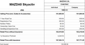 mazda-5-skyactiv-price