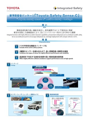 Toyota-safety-sense-c-package