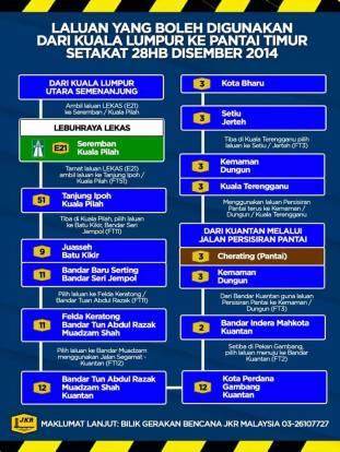 kl-east-coast-routes-flood