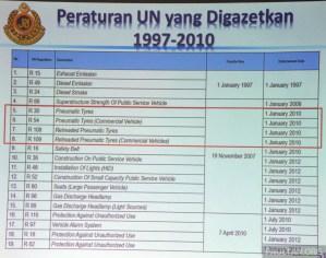 un-regulations-malaysian-standards-fmvss 705