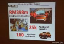 Go Auto Investment
